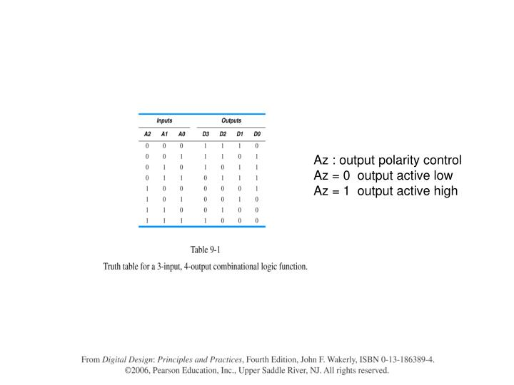 Az : output polarity control