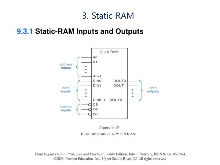 3. Static RAM
