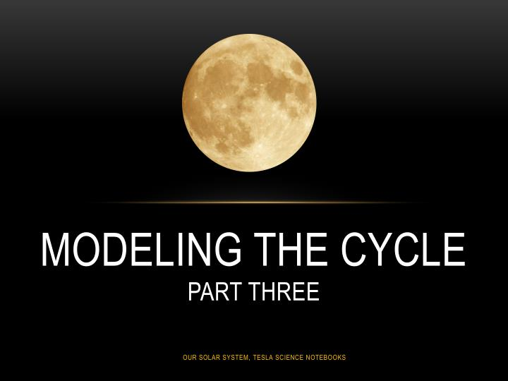 Modeling the cycle part three