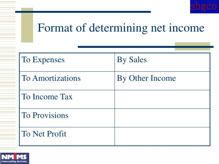 Format of determining net income