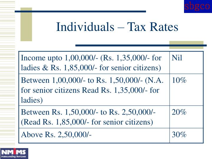 Individuals – Tax Rates