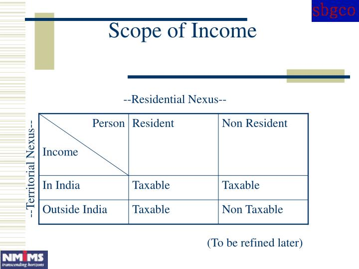 Scope of Income