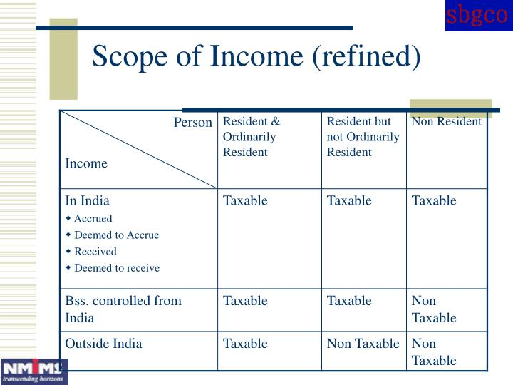 Scope of Income (refined)