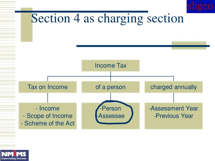 Section 4 as charging section