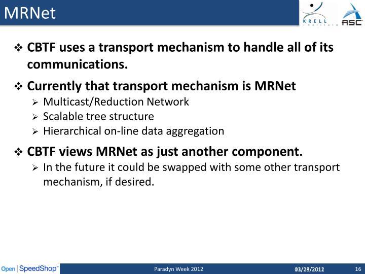 MRNet