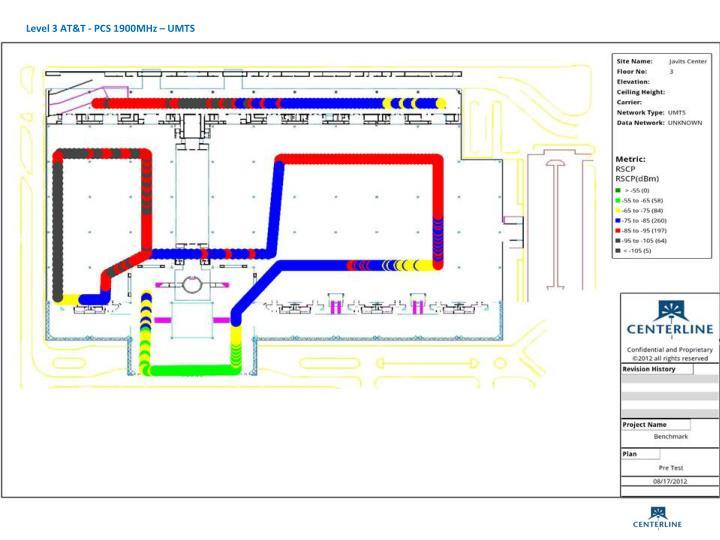 Level 3 AT&T - PCS 1900MHz – UMTS