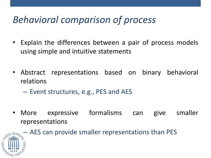Behavioral comparison of process