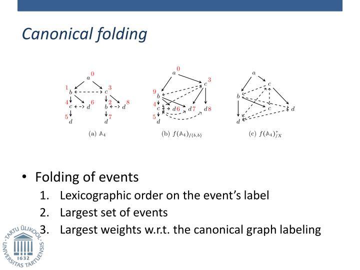 Canonical folding