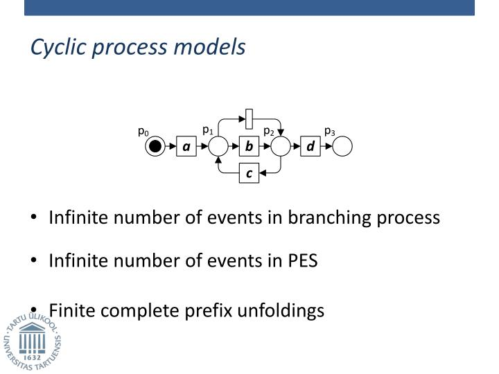 Cyclic process models