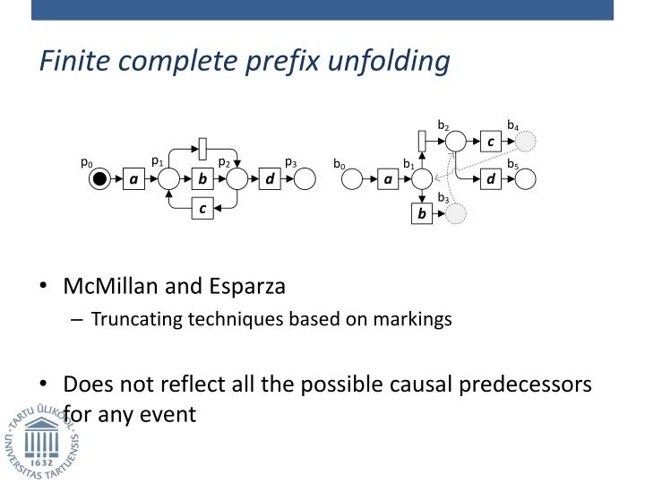 Finite complete prefix unfolding