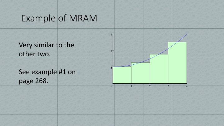Example of MRAM