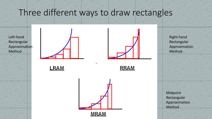 Three different ways to draw rectangles