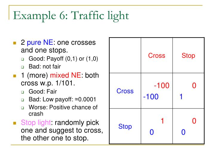 Example 6: Traffic light