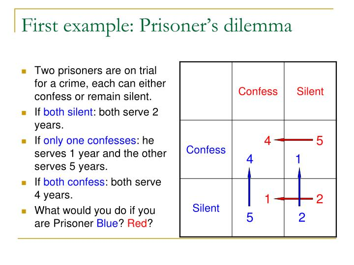 First example: Prisoner's dilemma