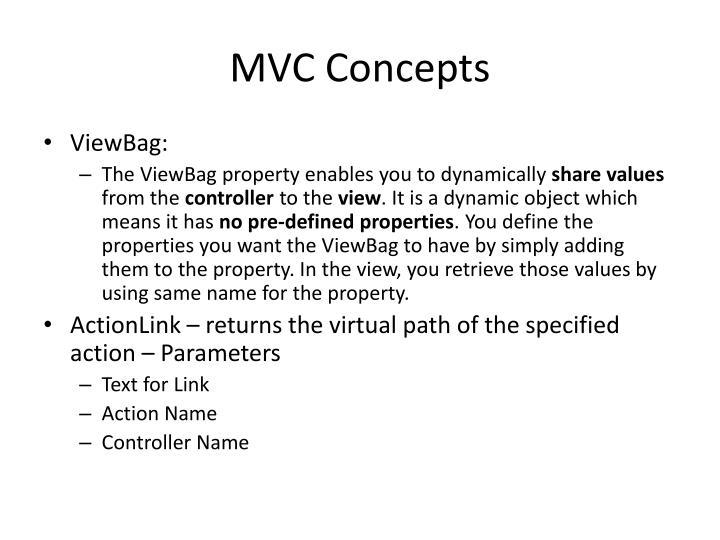 MVC Concepts
