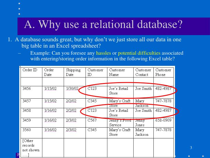 A why use a relational database