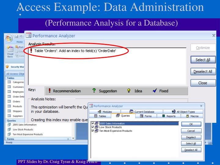 Access Example: Data Administration