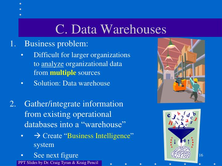 C. Data Warehouses