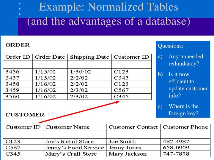 Example: Normalized Tables