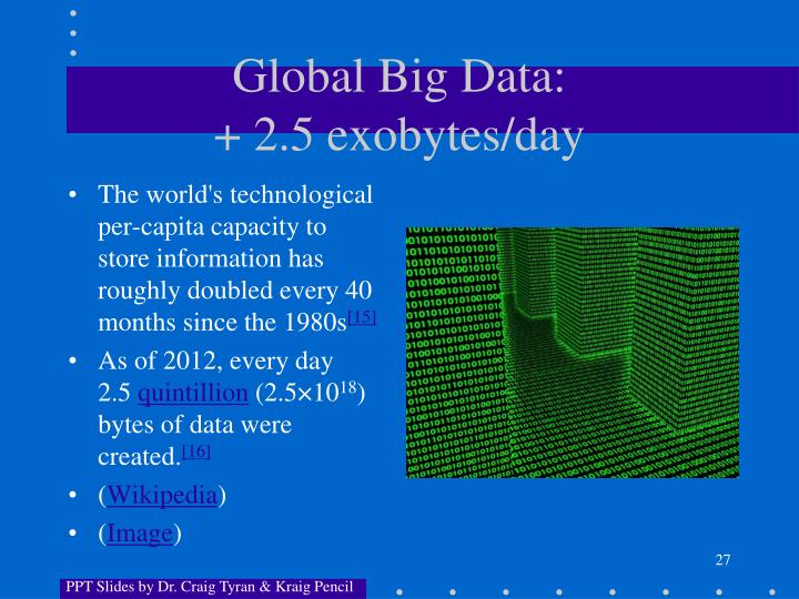 Global Big Data: