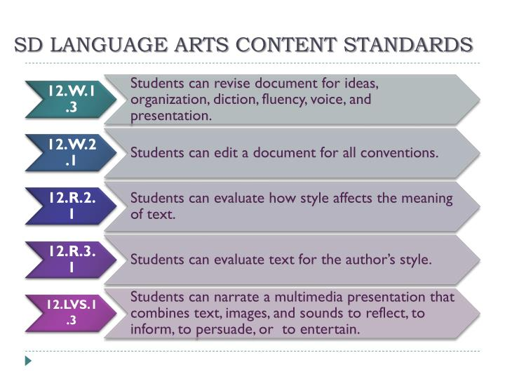 SD LANGUAGE ARTS CONTENT STANDARDS