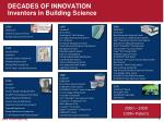 decades of innovation inventors in building science