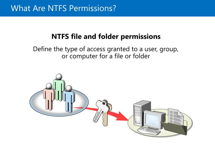 What Are NTFS Permissions?