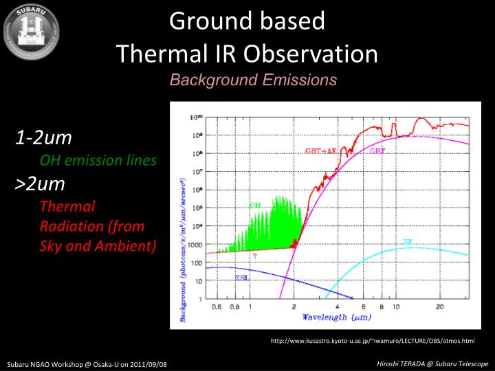 Ground based thermal ir observation