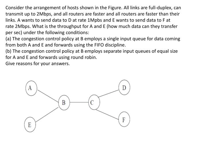 Consider the arrangement of hosts shown in the Figure. All links are full-duplex, can