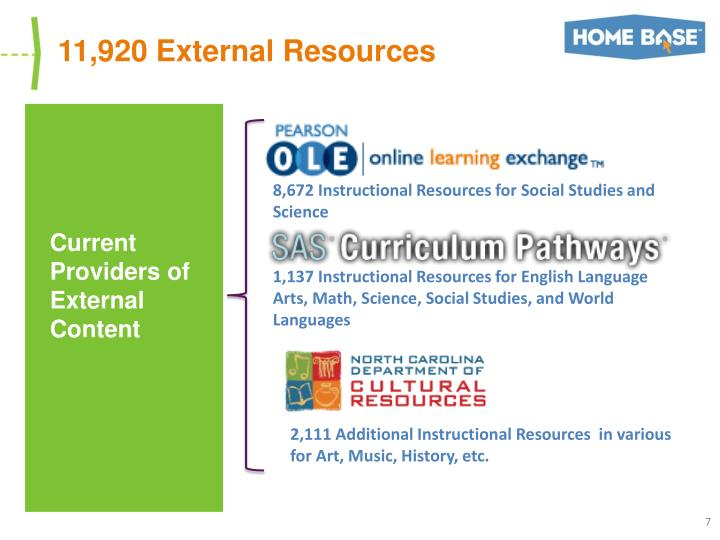 11,920 External Resources