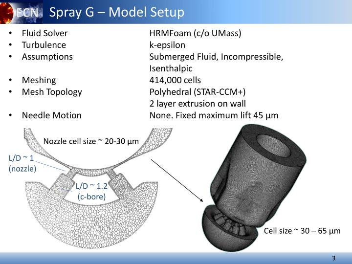 Spray G – Model