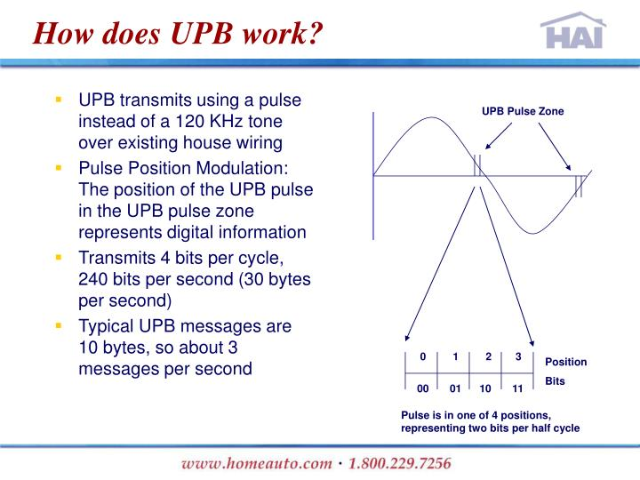 UPB transmits using a pulse instead of a 120 KHz tone over existing house wiring