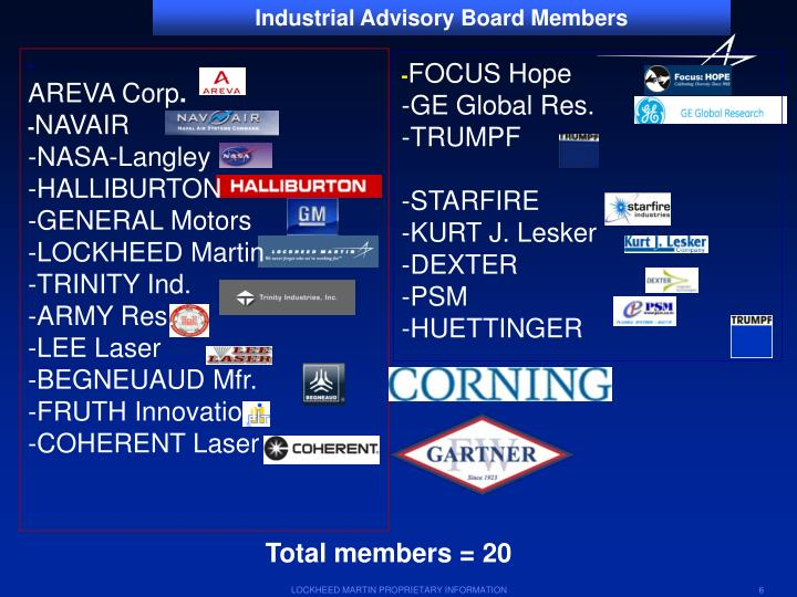 Industrial Advisory Board Members