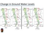 change in ground water levels