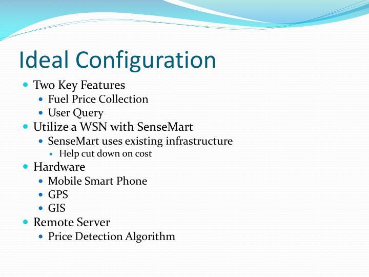 Ideal Configuration