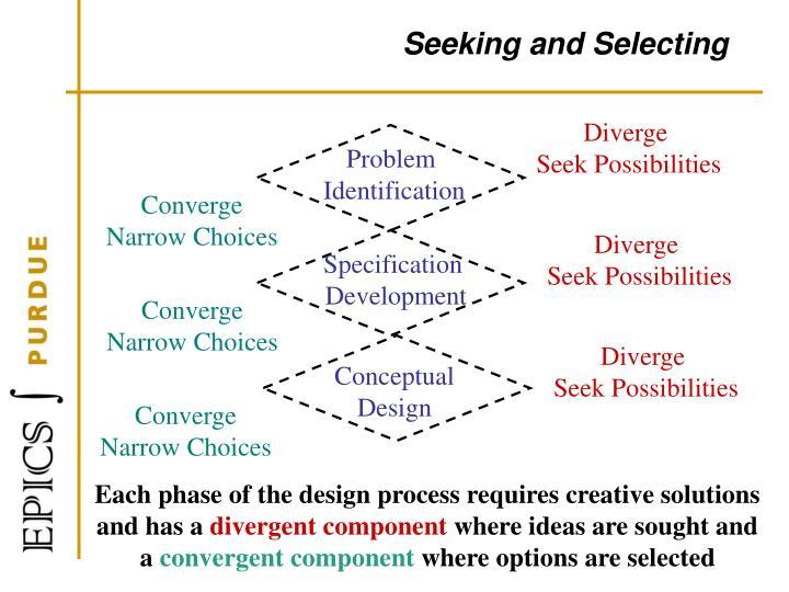 Seeking and Selecting