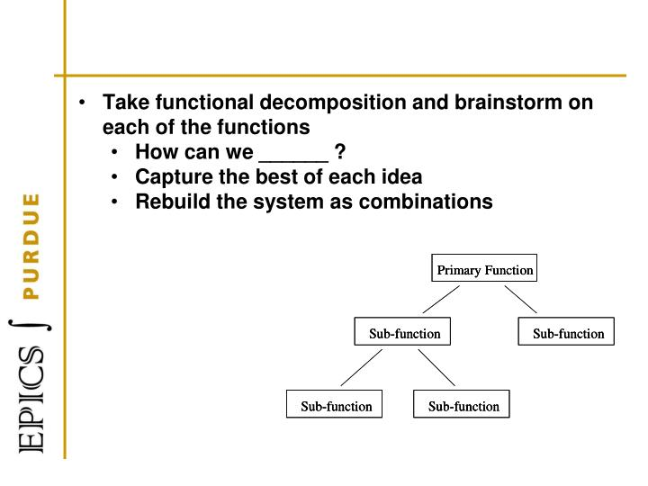 Take functional decomposition and brainstorm on each of the functions
