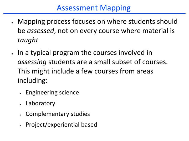 Assessment Mapping