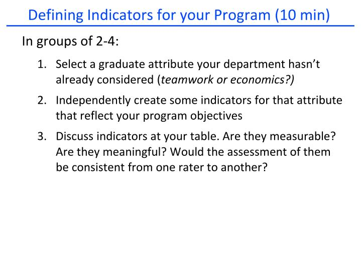Defining Indicators for your Program (10 min)
