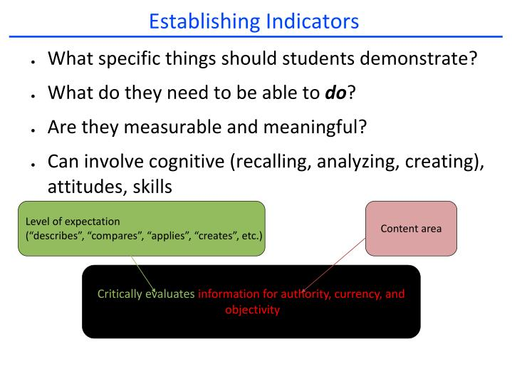 Establishing Indicators