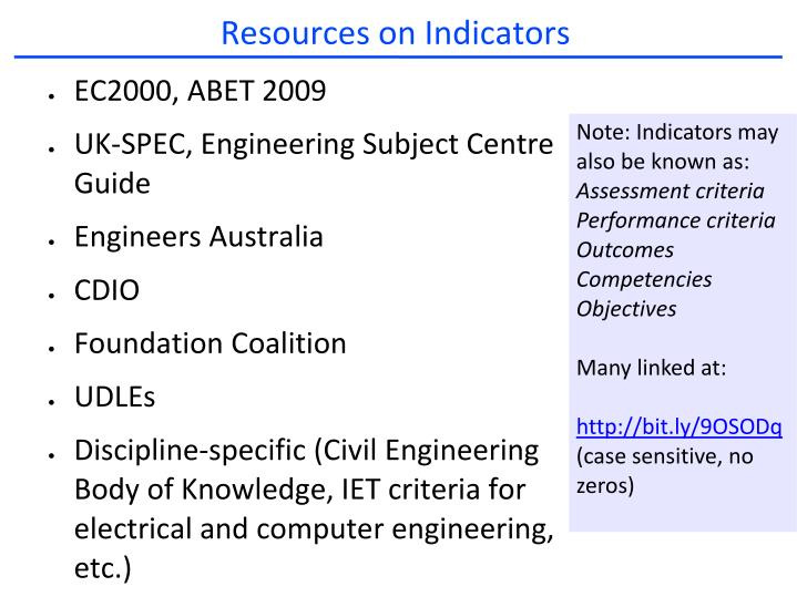 Resources on Indicators