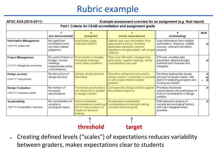 Rubric example