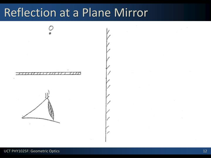 Ppt Physics 1025f Geometric Optics Powerpoint