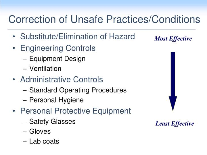 Correction of Unsafe Practices/Conditions
