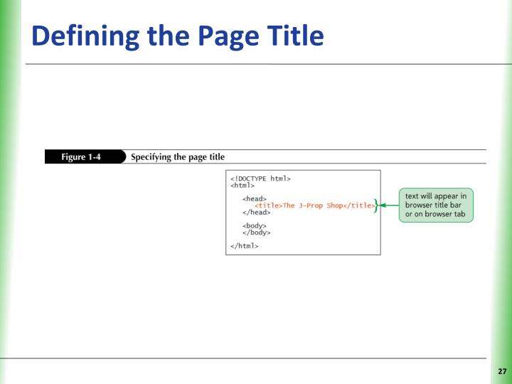 Defining the Page Title