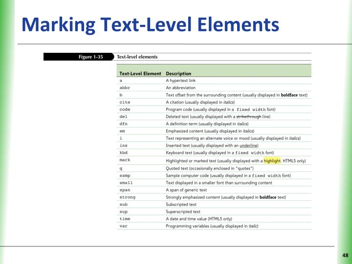 Marking Text-Level Elements
