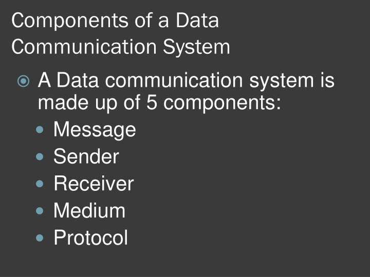 Components of a Data Communication System