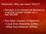 networks why we need them1