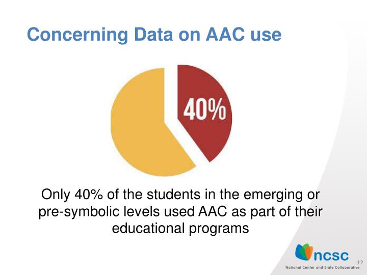 Concerning Data on AAC use