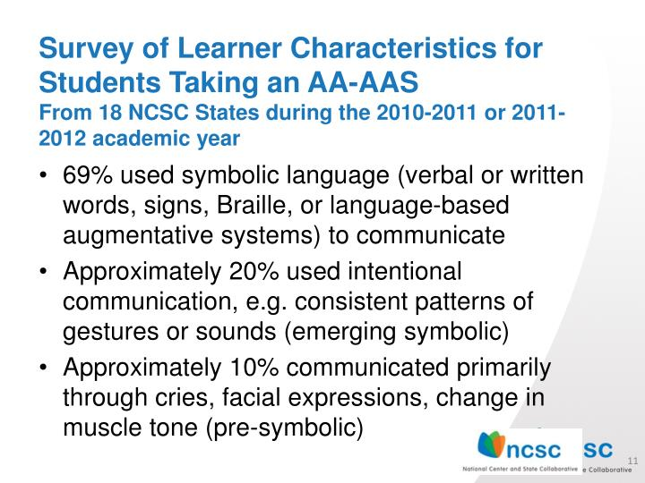 Survey of Learner Characteristics for Students Taking an AA-AAS